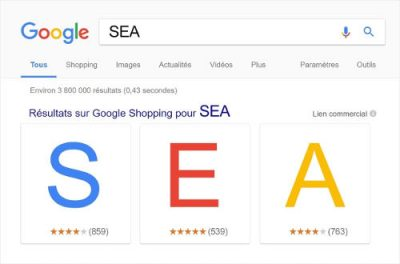 Google shopping gagnant