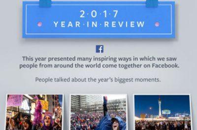 Top tendances sur Facebook