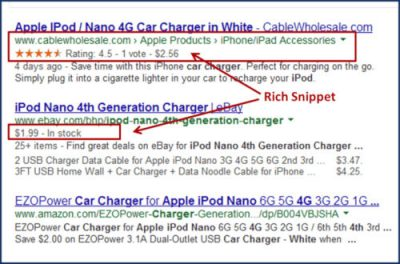 Résultats enrichis Google